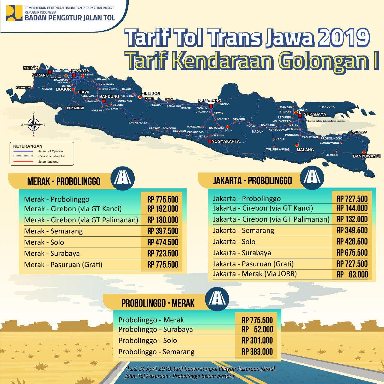 Uang Yang Di Siapkan Untuk Mudik Menggunakan Tol Trans Jawa